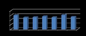 grafico frequenza di respiro