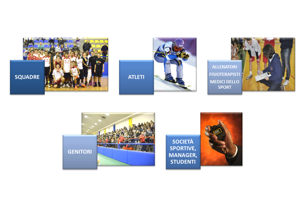 servizi biofeedback sport a chi è rivolto